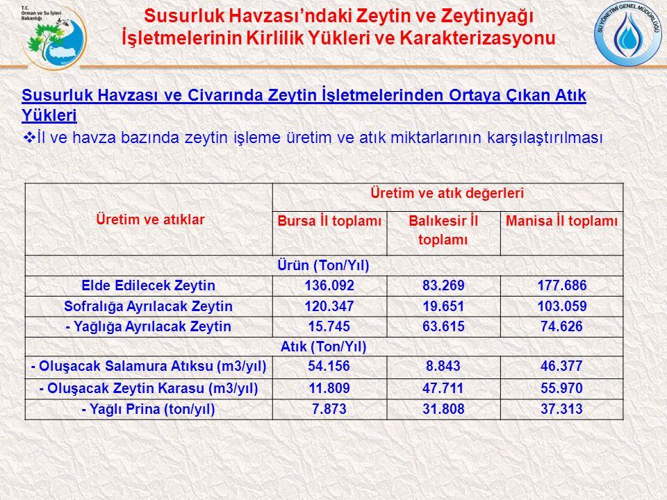 Susurluk Havzası'ndaki Zeytin ve Zeytinyağı İşletmelerinin Kirlilik Yükleri ve Karakterizasyonu