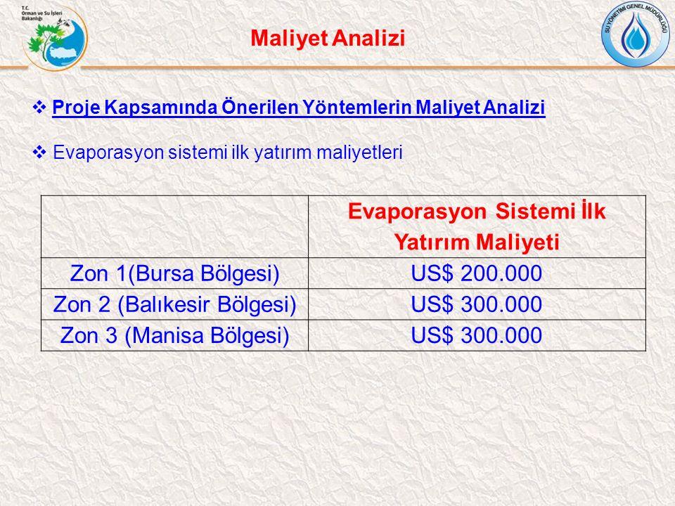 Evaporasyon Sistemi İlk Yatırım Maliyeti
