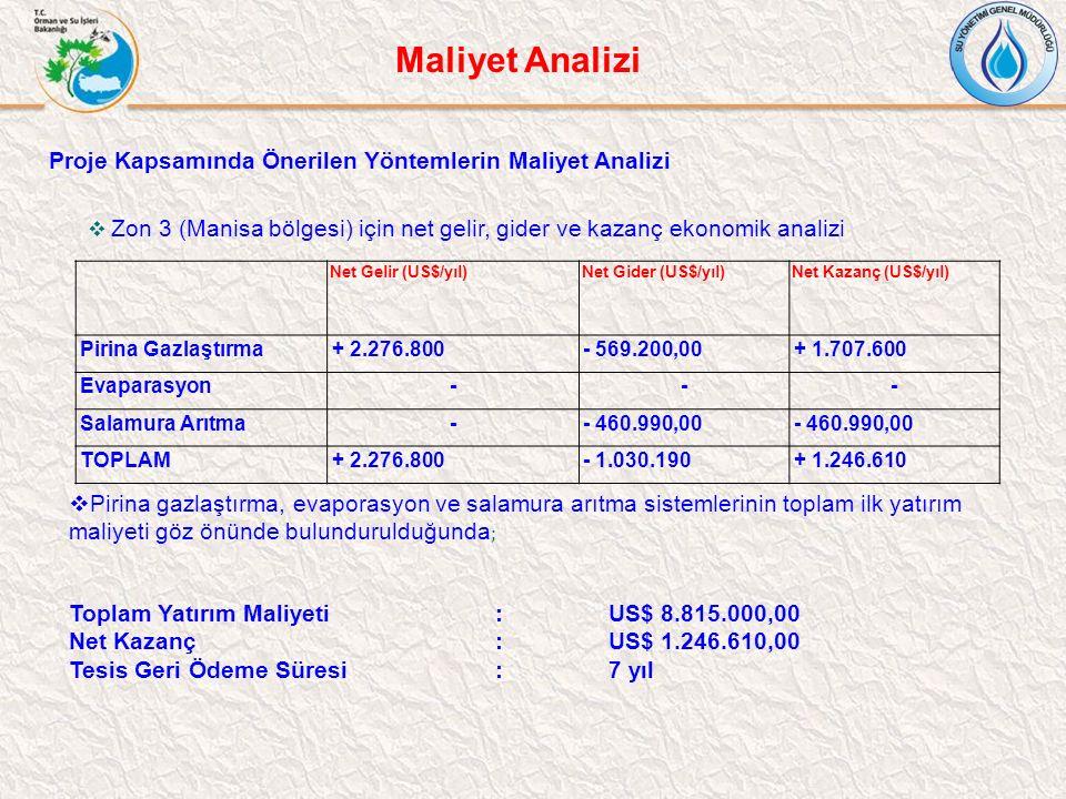 Maliyet Analizi Proje Kapsamında Önerilen Yöntemlerin Maliyet Analizi