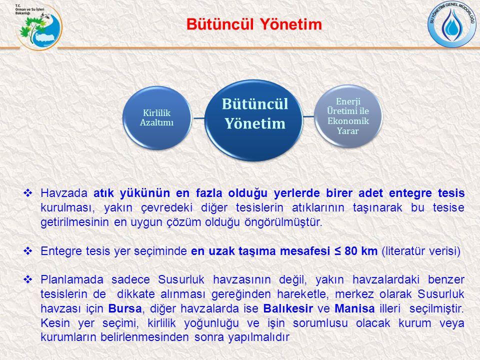 Enerji Üretimi ile Ekonomik Yarar