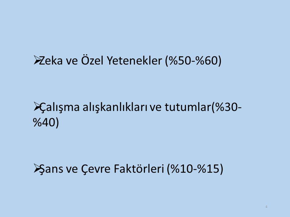 Zeka ve Özel Yetenekler (%50-%60)