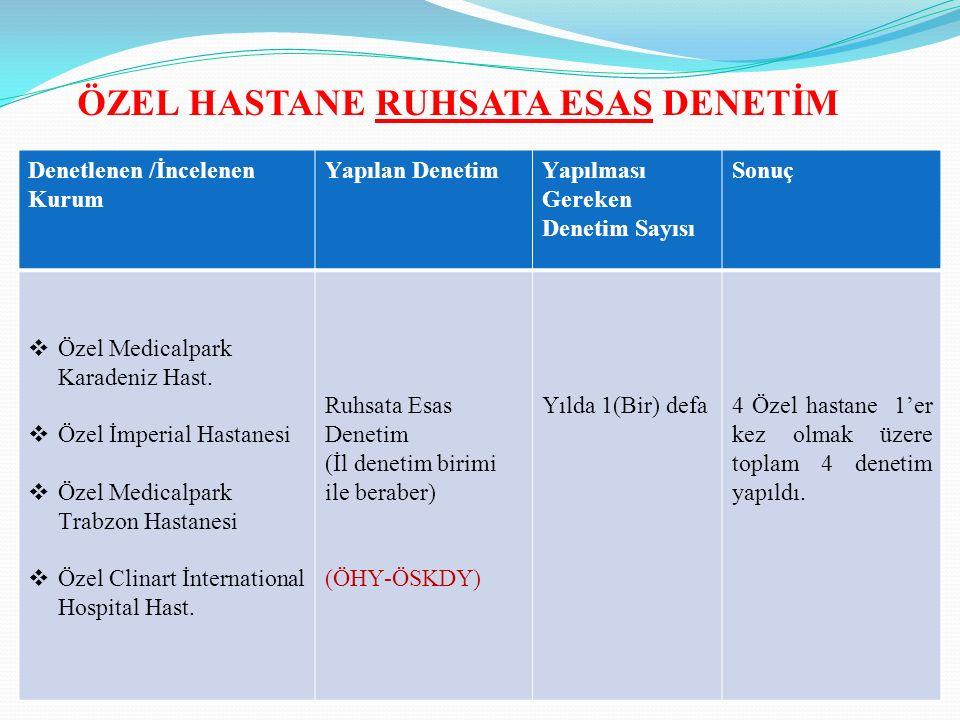 ÖZEL HASTANE RUHSATA ESAS DENETİM