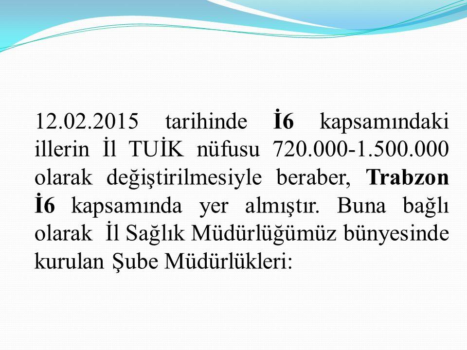 12. 02. 2015 tarihinde İ6 kapsamındaki illerin İl TUİK nüfusu 720