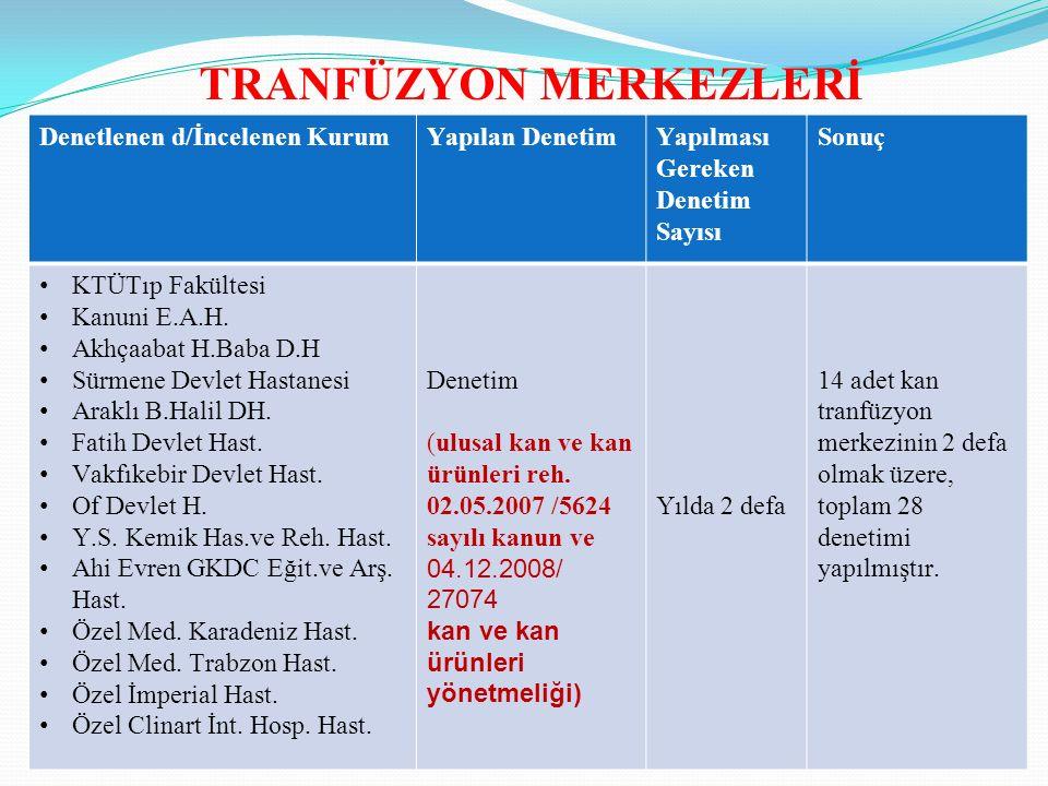 TRANFÜZYON MERKEZLERİ