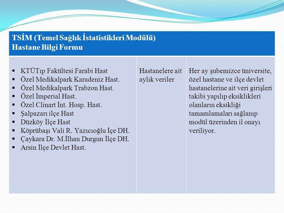 TSİM (Temel Sağlık İstatistikleri Modülü) Hastane Bilgi Formu
