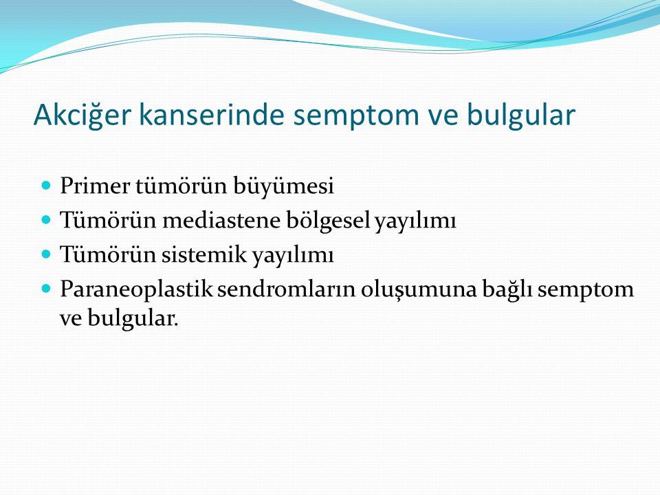 Akciğer kanserinde semptom ve bulgular