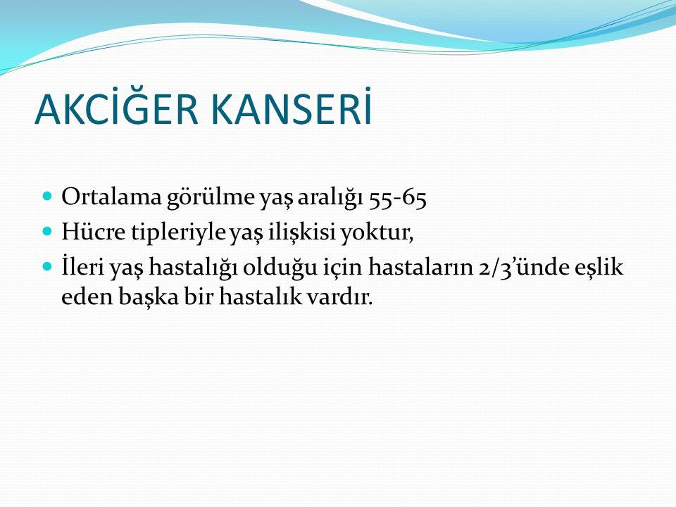 AKCİĞER KANSERİ Ortalama görülme yaş aralığı 55-65