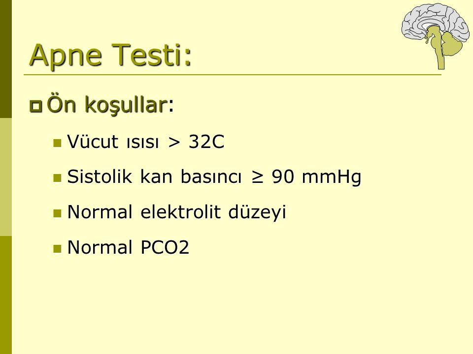 Apne Testi: Ön koşullar: Vücut ısısı > 32C