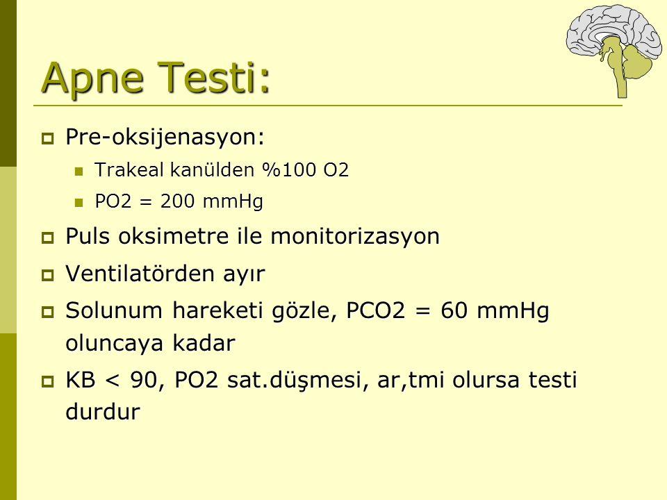 Apne Testi: Pre-oksijenasyon: Puls oksimetre ile monitorizasyon