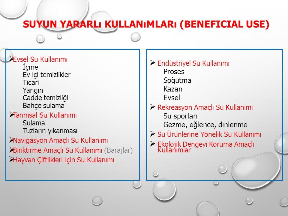 Suyun Yararlı Kullanımları (BenefIcIal Use)