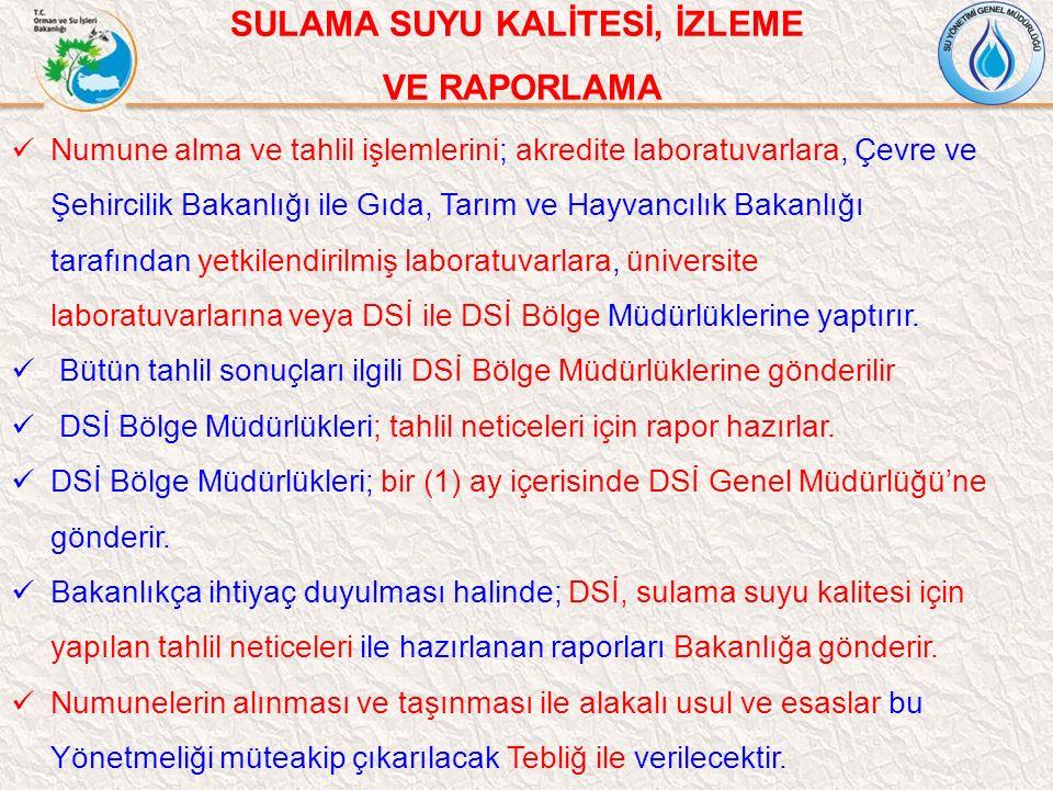 SULAMA SUYU KALİTESİ, İZLEME