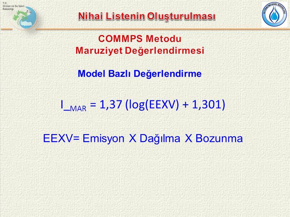 I_MAR = 1,37 (log(EEXV) + 1,301) EEXV= Emisyon X Dağılma X Bozunma
