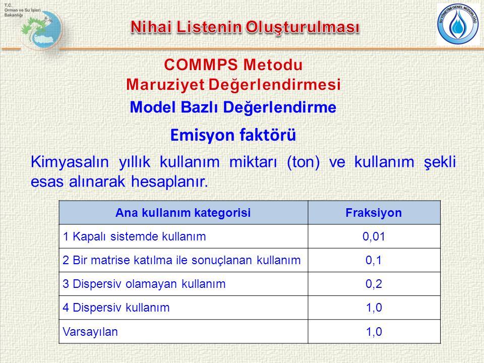 Emisyon faktörü Nihai Listenin Oluşturulması COMMPS Metodu