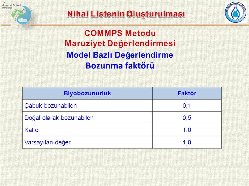 Bozunma faktörü Nihai Listenin Oluşturulması COMMPS Metodu
