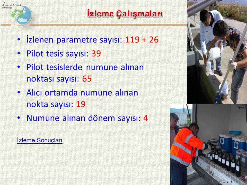 İzlenen parametre sayısı: 119 + 26 Pilot tesis sayısı: 39