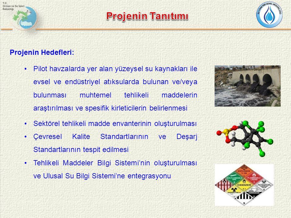 Projenin Tanıtımı Projenin Hedefleri: