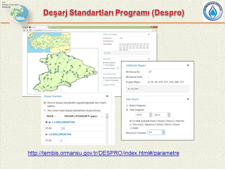 Deşarj Standartları Programı (Despro)