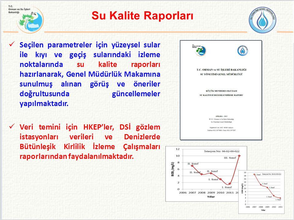 Su Kalite Raporları