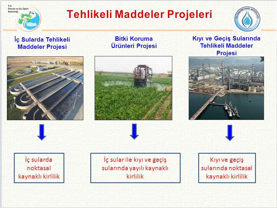 Tehlikeli Maddeler Projeleri
