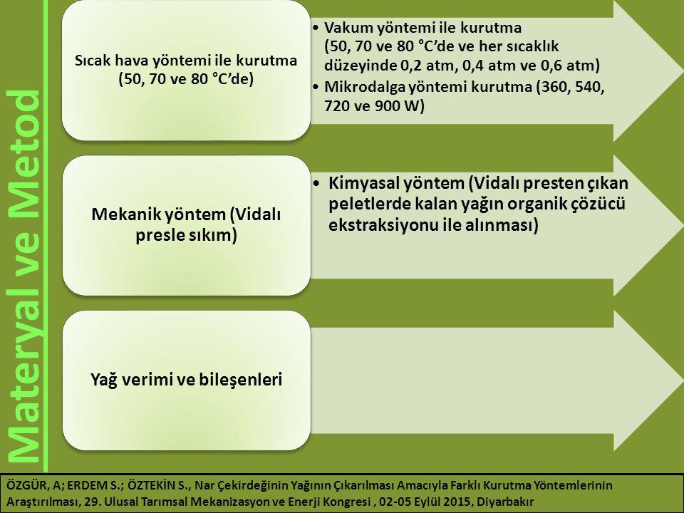 Vakum yöntemi ile kurutma (50, 70 ve 80 °C'de ve her sıcaklık düzeyinde 0,2 atm, 0,4 atm ve 0,6 atm)
