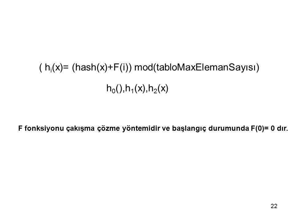 ( hi(x)= (hash(x)+F(i)) mod(tabloMaxElemanSayısı)