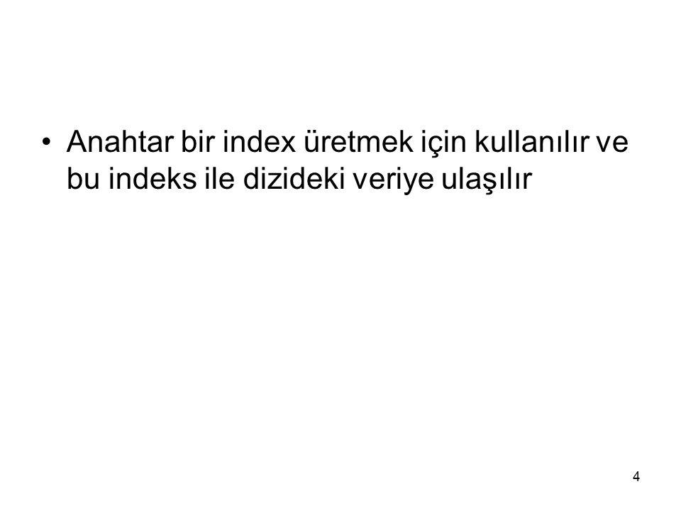 Anahtar bir index üretmek için kullanılır ve bu indeks ile dizideki veriye ulaşılır