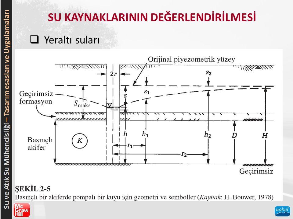 SU KAYNAKLARININ DEĞERLENDİRİLMESİ