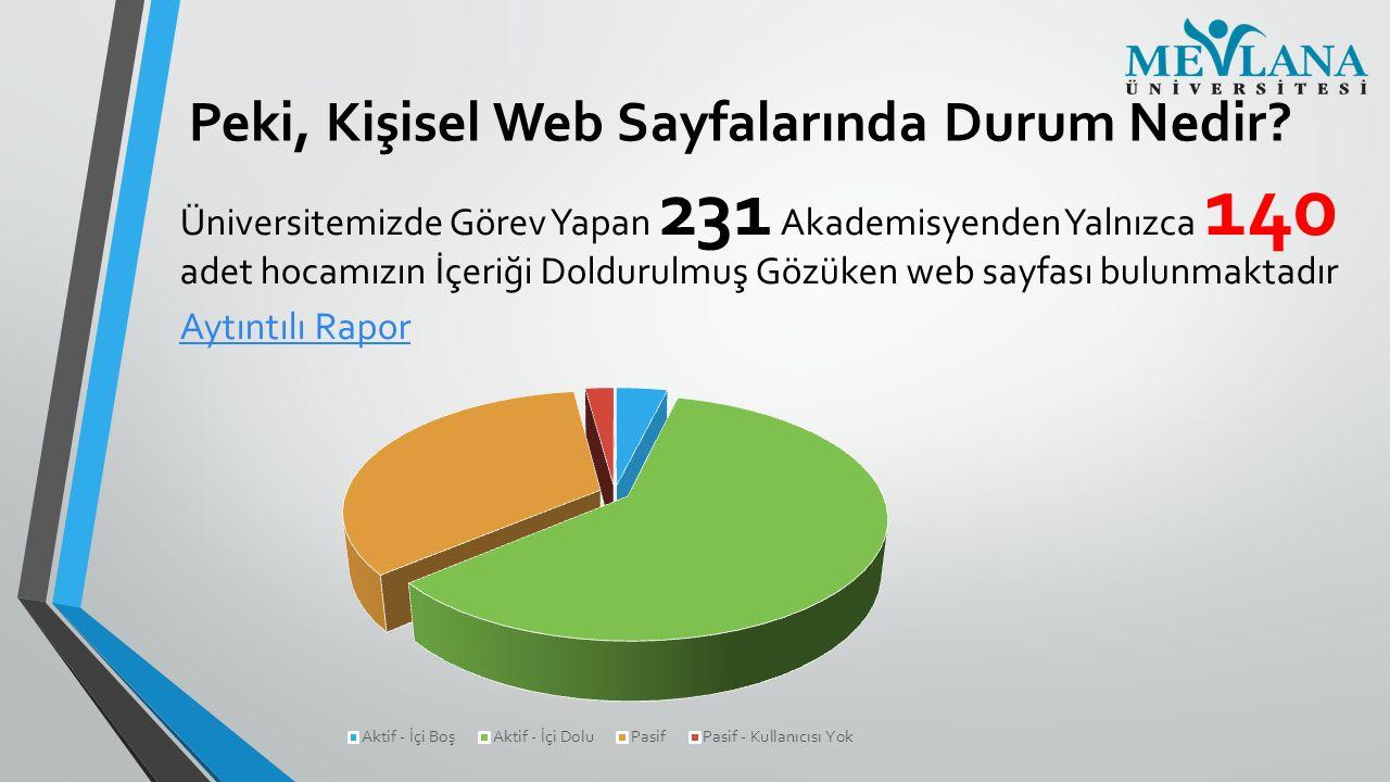 Peki, Kişisel Web Sayfalarında Durum Nedir