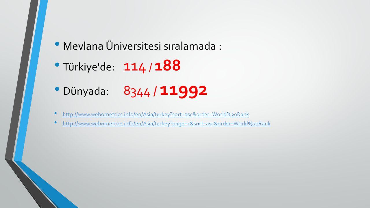 Mevlana Üniversitesi sıralamada : Türkiye de: 114 / 188