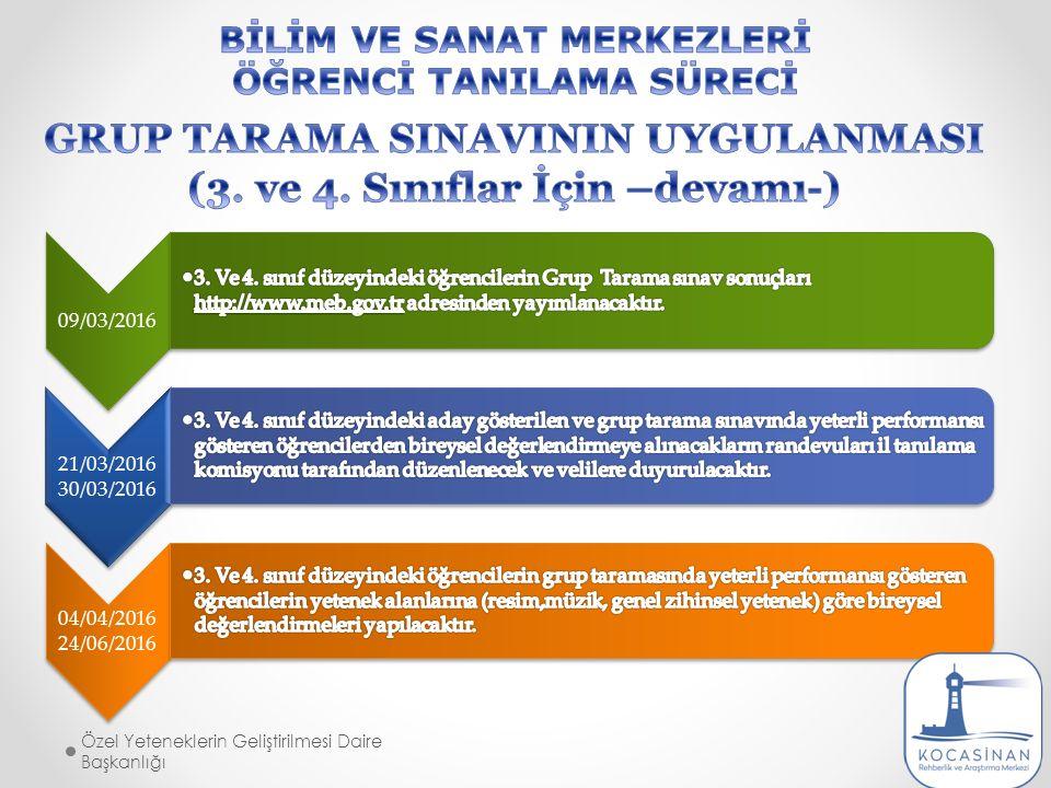 GRUP TARAMA SINAVININ UYGULANMASI (3. ve 4. Sınıflar İçin –devamı-)