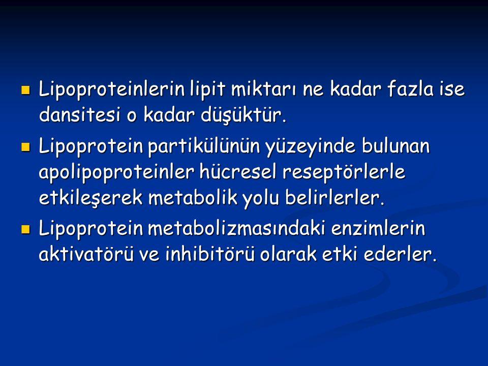 Lipoproteinlerin lipit miktarı ne kadar fazla ise dansitesi o kadar düşüktür.
