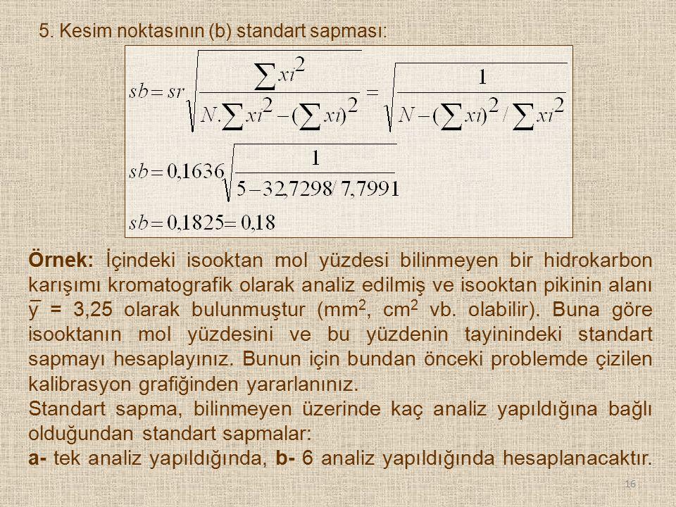a- tek analiz yapıldığında, b- 6 analiz yapıldığında hesaplanacaktır.