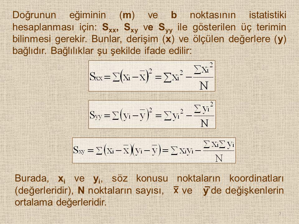 Doğrunun eğiminin (m) ve b noktasının istatistiki hesaplanması için: Sxx, Sxy ve Syy ile gösterilen üç terimin bilinmesi gerekir. Bunlar, derişim (x) ve ölçülen değerlere (y) bağlıdır. Bağlılıklar şu şekilde ifade edilir: