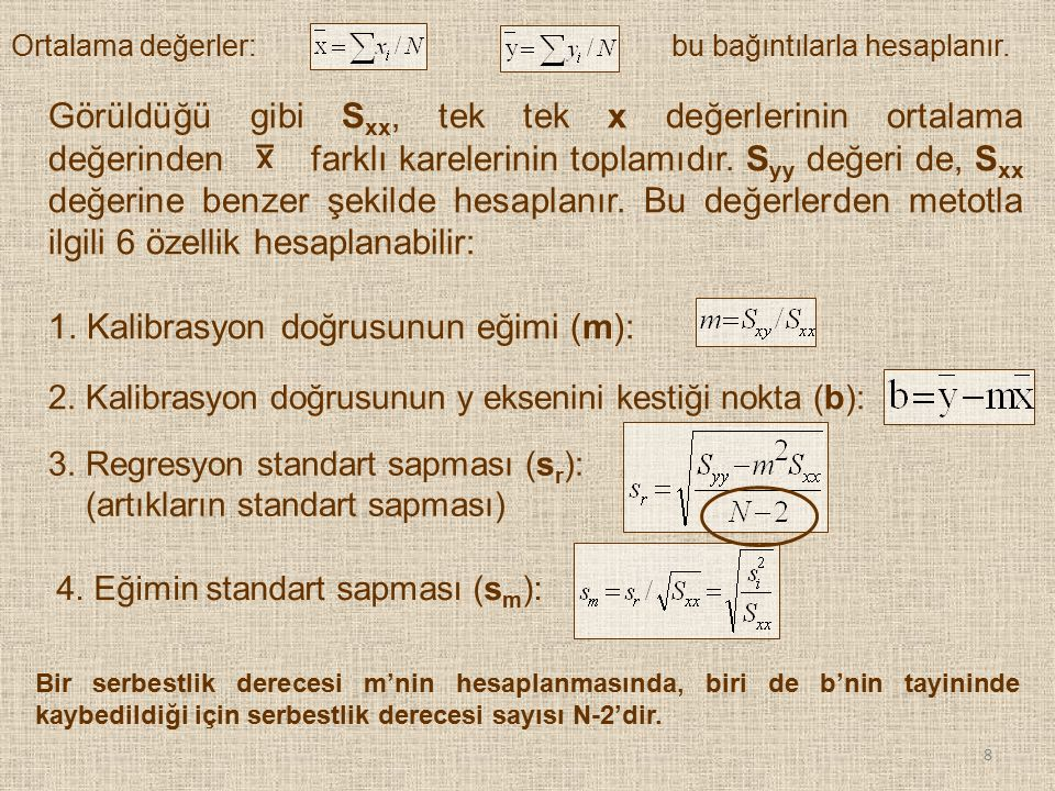 1. Kalibrasyon doğrusunun eğimi (m):