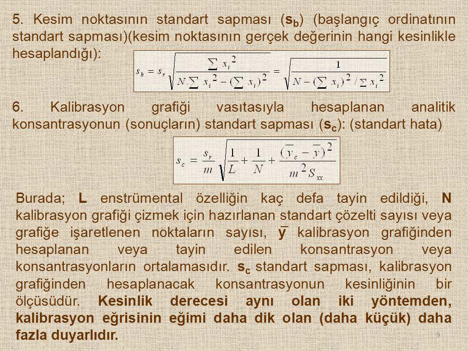 5. Kesim noktasının standart sapması (sb) (başlangıç ordinatının standart sapması)(kesim noktasının gerçek değerinin hangi kesinlikle hesaplandığı):