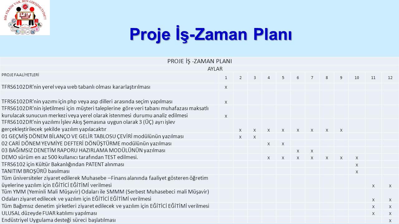Proje İş-Zaman Planı PROJE İŞ -ZAMAN PLANI AYLAR