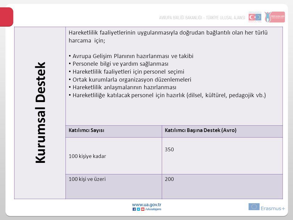 24/10/2014 Kurumsal Destek. Hareketlilik faaliyetlerinin uygulanmasıyla doğrudan bağlantılı olan her türlü harcama için;