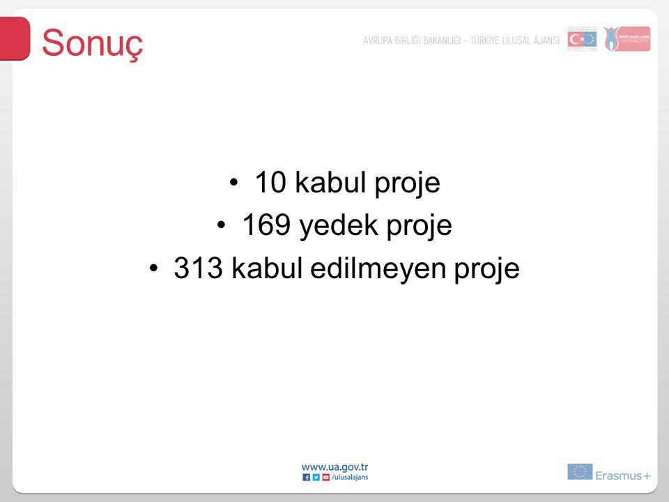 Sonuç 10 kabul proje 169 yedek proje 313 kabul edilmeyen proje