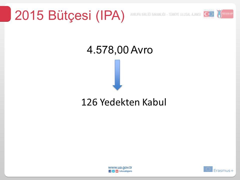 2015 Bütçesi (IPA) 4.578,00 Avro 126 Yedekten Kabul