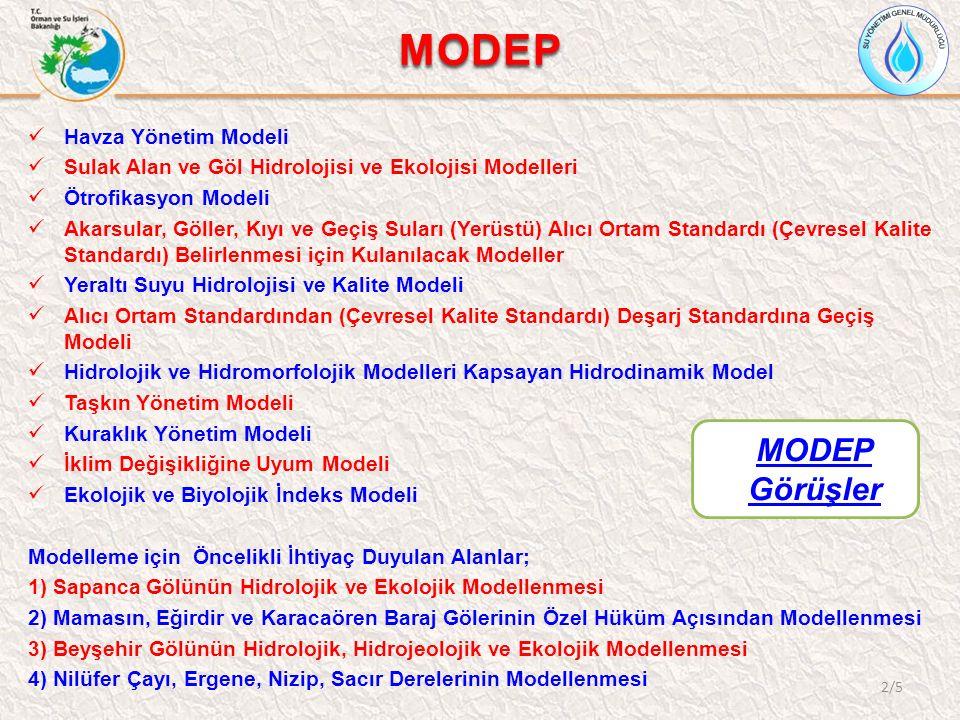 MODEP MODEP Görüşler Havza Yönetim Modeli