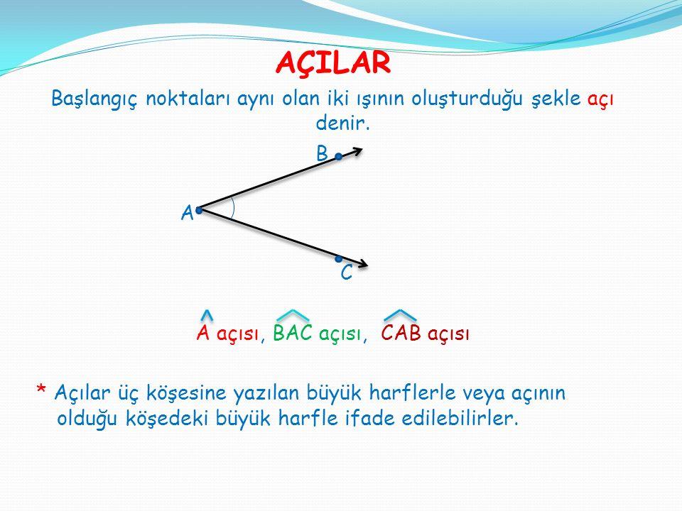 AÇILAR Başlangıç noktaları aynı olan iki ışının oluşturduğu şekle açı denir. B. A. C. A açısı, BAC açısı, CAB açısı.
