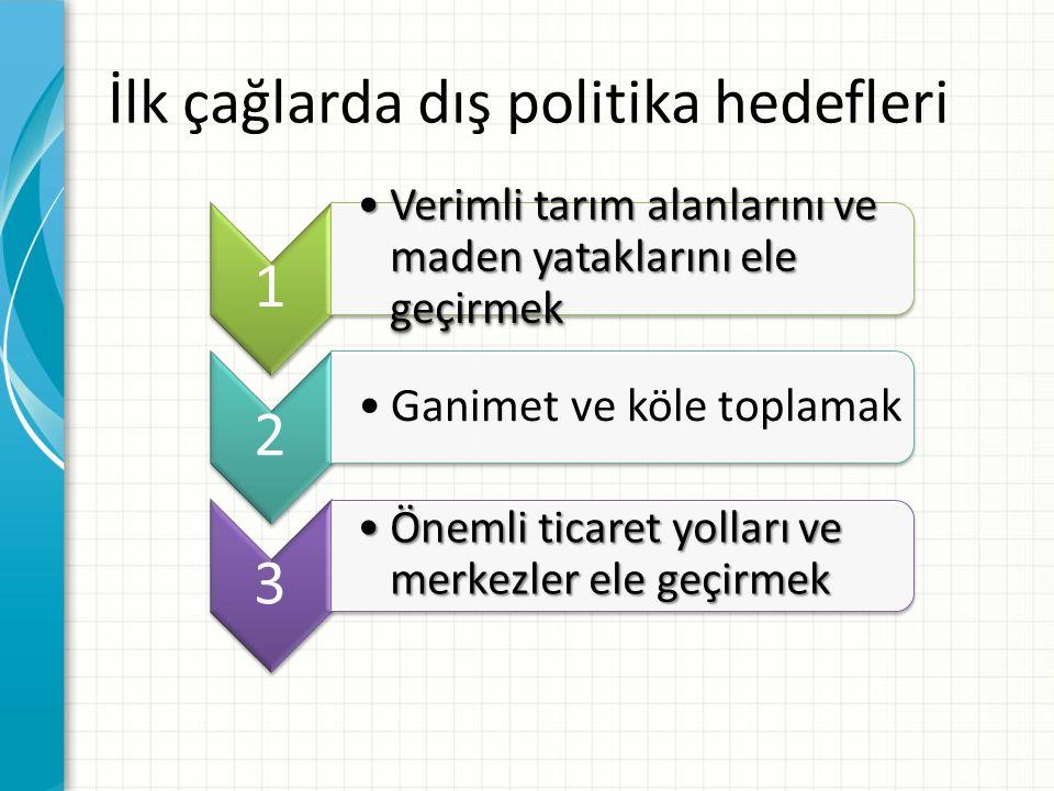 İlk çağlarda dış politika hedefleri
