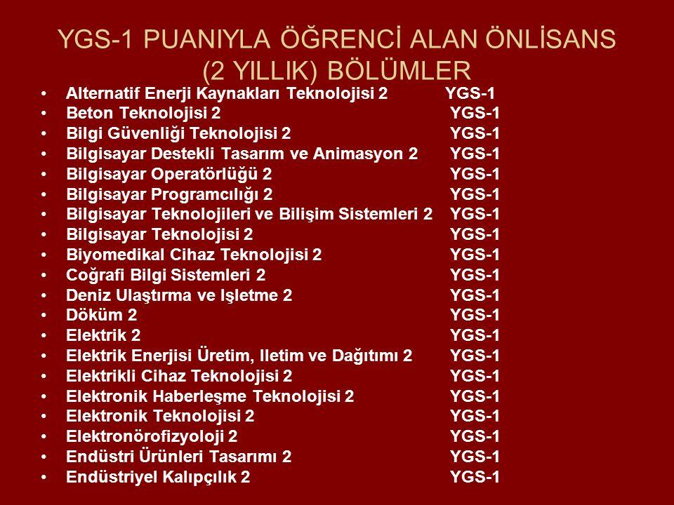 YGS-1 PUANIYLA ÖĞRENCİ ALAN ÖNLİSANS (2 YILLIK) BÖLÜMLER