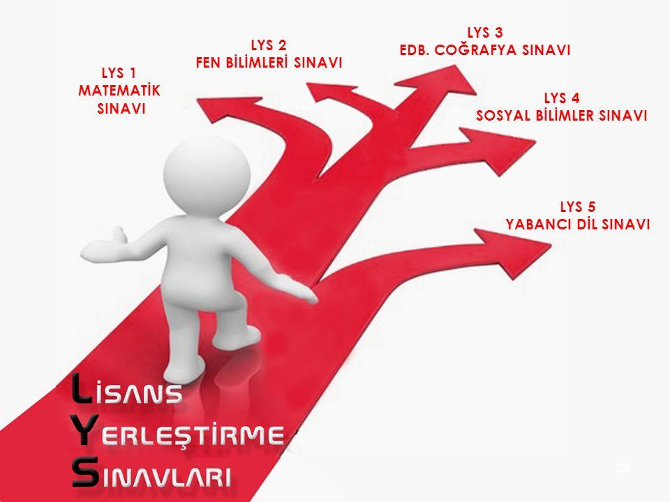 SOSYAL BİLİMLER SINAVI