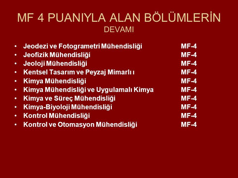 MF 4 PUANIYLA ALAN BÖLÜMLERİN DEVAMI