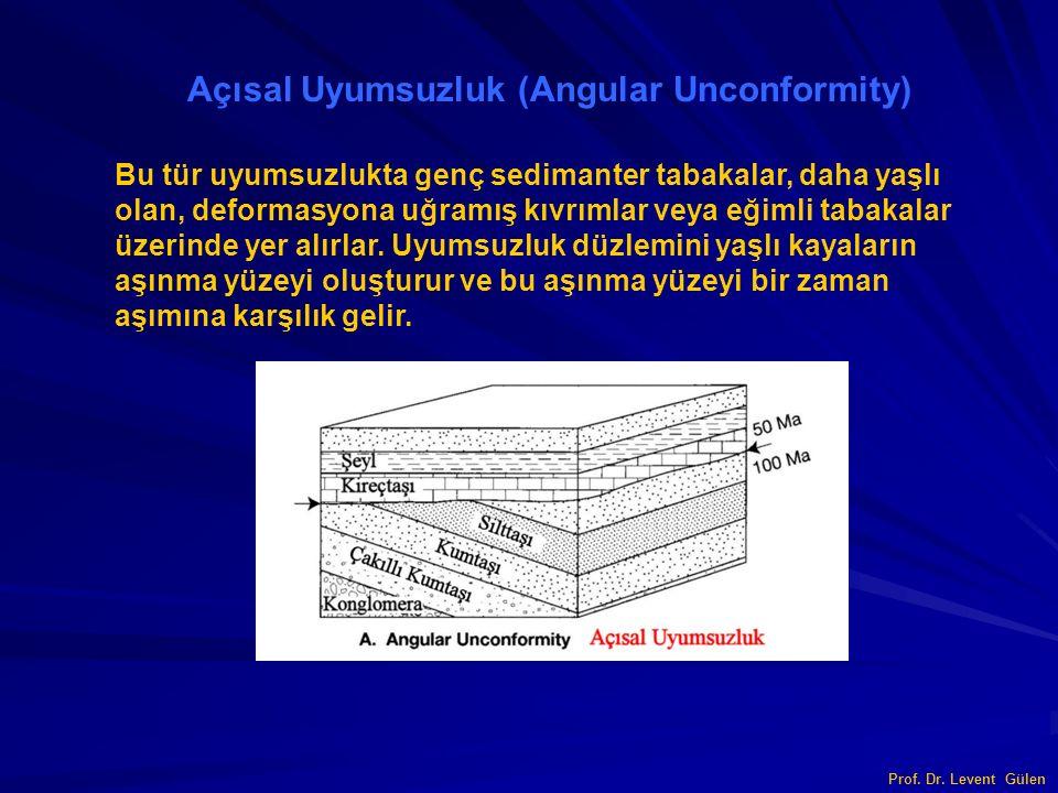 Açısal Uyumsuzluk (Angular Unconformity)