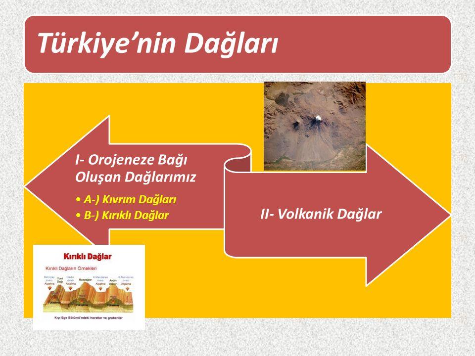 Türkiye'nin Dağları I- Orojeneze Bağı Oluşan Dağlarımız