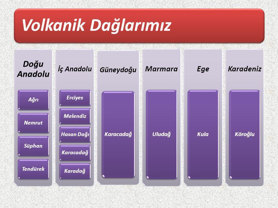 Doğu Anadolu İç Anadolu Güneydoğu Uludağ Kula Köroğlu