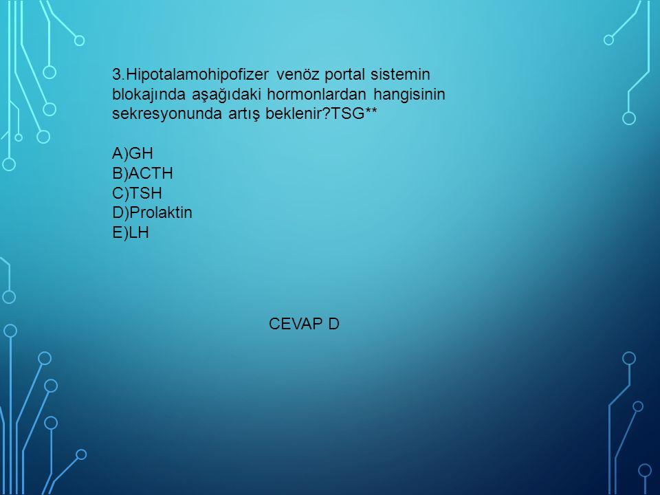 3.Hipotalamohipofizer venöz portal sistemin blokajında aşağıdaki hormonlardan hangisinin sekresyonunda artış beklenir TSG** A)GH B)ACTH C)TSH D)Prolaktin E)LH