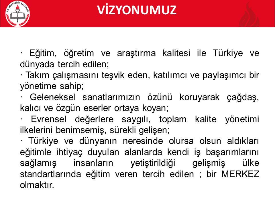 VİZYONUMUZ · Eğitim, öğretim ve araştırma kalitesi ile Türkiye ve dünyada tercih edilen;